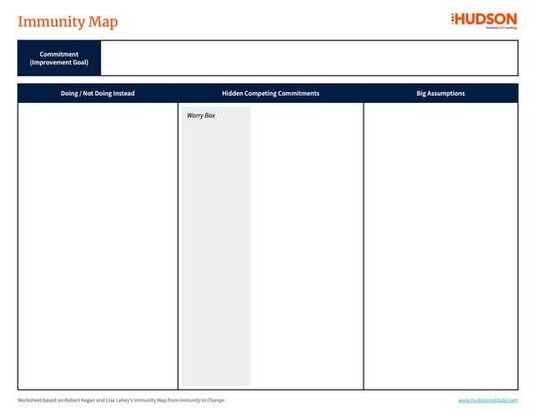 Hudson Immunity Map