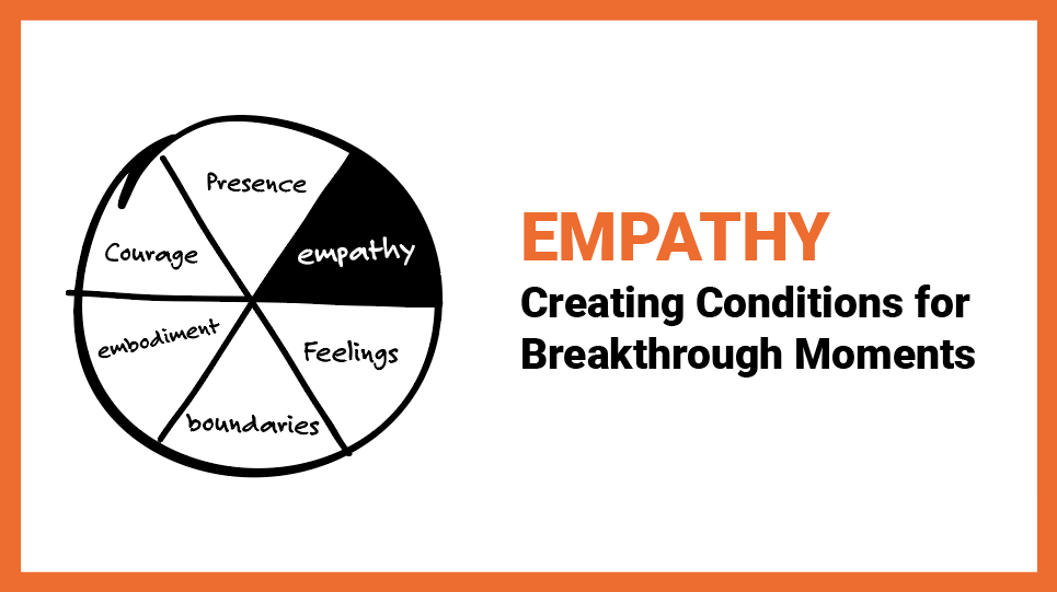 Self As Coach Series: The Empathy Factor