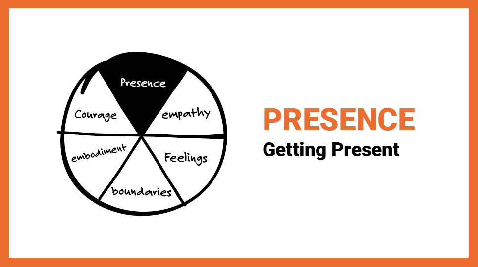 Self As Coach - Presence